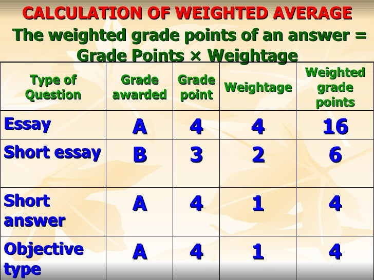 Grading Systems - SCHOOL, HIGHER EDUCATION