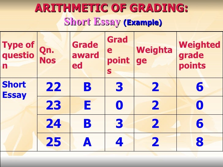 grading system in higher education courses 22 arithmetic of grading short essay