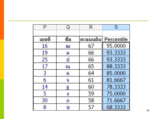 grading system via sms The development of an online grading system for distributed grading in a large first year project-based design course abstract this paper presents an online grading system that was developed to collect, process, and return the grades produced by juries using a series of rubrics in a first year.