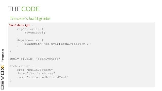 Gradle plugin, take control of the build