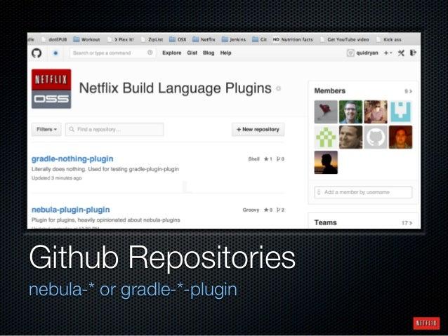 Github Repositories nebula-* or gradle-*-plugin