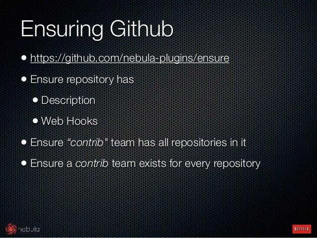 "Ensuring Github • https://github.com/nebula-plugins/ensure • Ensure repository has • Description • Web Hooks • Ensure ""con..."