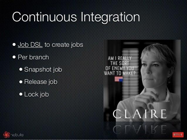 Continuous Integration • Job DSL to create jobs • Per branch • Snapshot job • Release job • Lock job