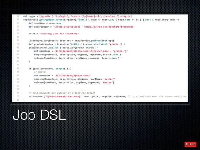 Job DSL