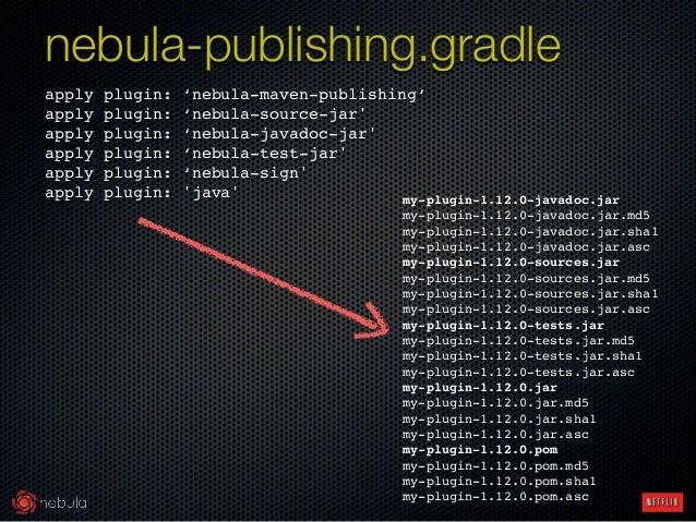 apply plugin: 'nebula-maven-publishing'! apply plugin: 'nebula-source-jar'! apply plugin: 'nebula-javadoc-jar'! apply plug...