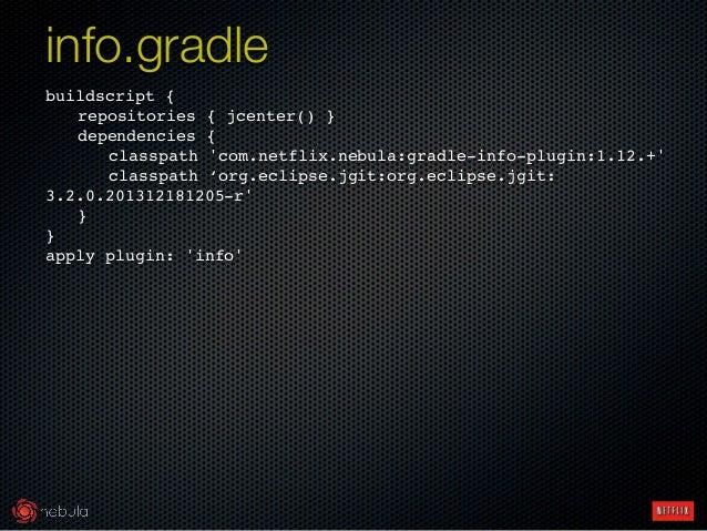 buildscript {! ! repositories { jcenter() }! ! dependencies { ! ! ! classpath 'com.netflix.nebula:gradle-info-plugin:1.12....