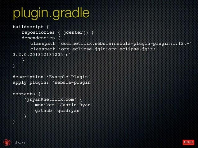 buildscript {! ! repositories { jcenter() }! ! dependencies { ! ! ! classpath 'com.netflix.nebula:nebula-plugin-plugin:1.1...