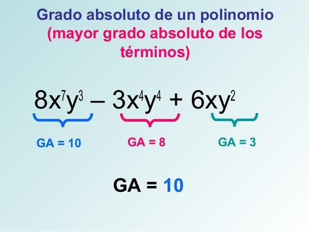 Grado de un polinomio
