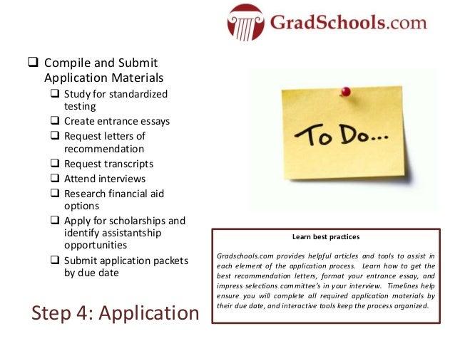 Graduate program admission essay format