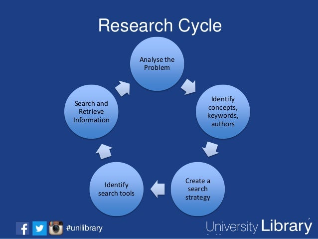 where to put thesis in research paper