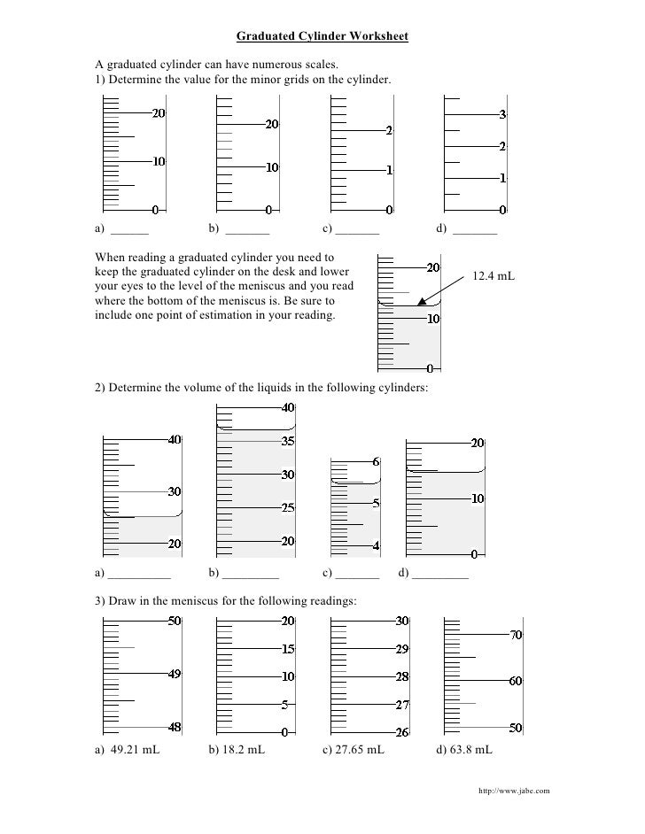 Graduated cylinder worksheet – Cylinder Volume Worksheet