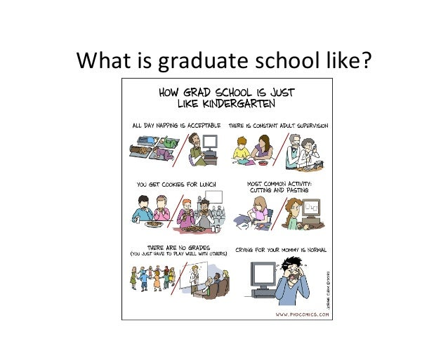 So you're thinking about graduate school in operations research, math, or engineering Slide 2