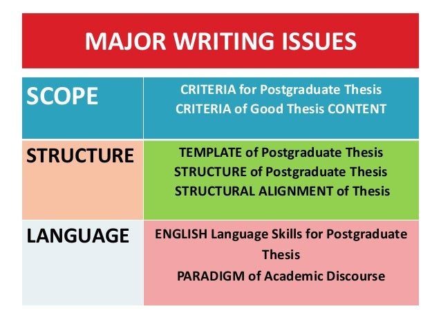 criteria for a good thesis How to write a pros & cons essay a clear thesis guides the direction describe the elements of a good & bad thesis statement guidelines for researching.