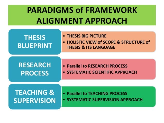 thesis approach How to write a thesis proposal i framework ii structure of a thesis proposal iii order in which to write the proposal iv tips approach/methods.