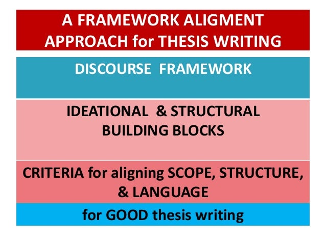 thesis writing workshop A writing workshop is a process-based approach in which students are provided ample, open-ended work time in which to engage in all aspects of the writing process (eg, planning, drafting, revising, editing, publishing) and collaborate with the teacher and peers (eg through conferences or small groups.
