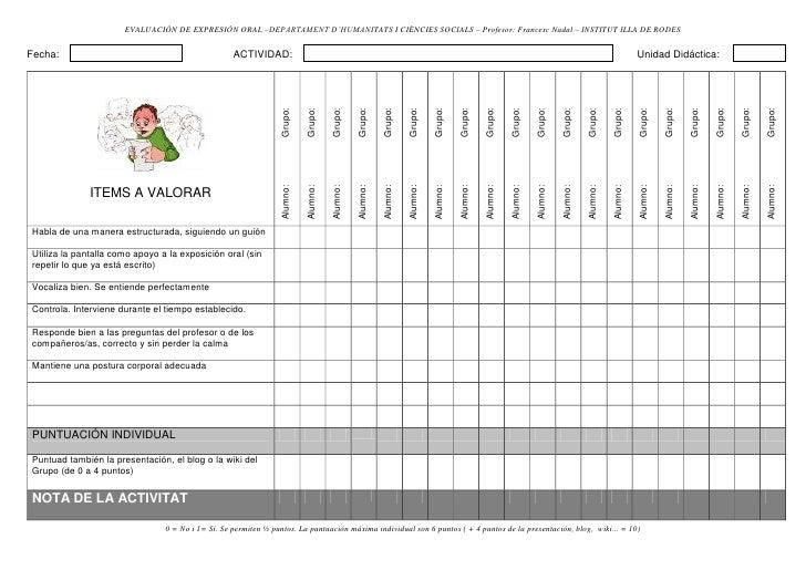 EVALUACIÓN DE EXPRESIÓN ORAL –DEPARTAMENT D'HUMANITATS I CIÈNCIES SOCIALS – Profesor: Francesc Nadal – INSTITUT ILLA DE RO...