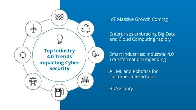 BioSecurity IoT Massive Growth Coming Enterprises embracing Big Data and Cloud Computing rapidly Smart Industries: Industr...
