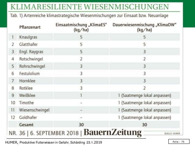Folie - 75HUMER, Produktive Futterwiesen in Gefahr, Schärding 23.1.2019