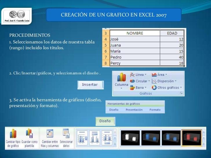 CREACIÓN DE UN GRAFICO EN EXCEL 2007<br />PROCEDIMIENTOS<br />1. Seleccionamos los datos de nuestra tabla (rango) incluido...