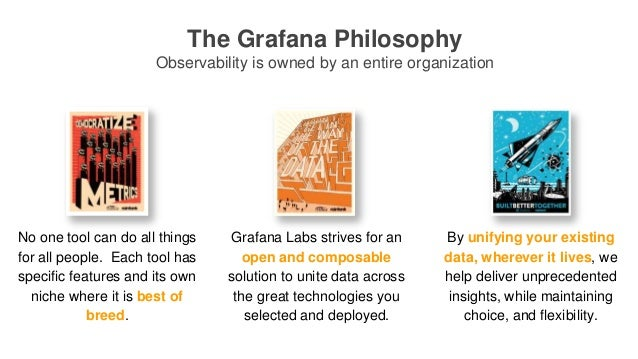 The Grafana Philosophy Observability is owned by an entire organization No one tool can do all things for all people. Each...