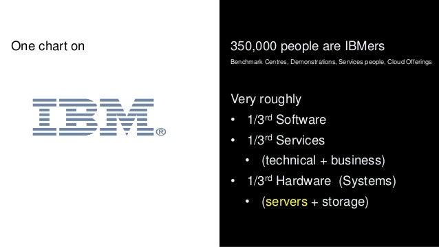 1/3rd Hardware (Systems) • (servers + storage) • POWER (IBM chip POWER9) • OS: Linux, AIX (UNIX), IBM i • 192 CPU cores, 1...
