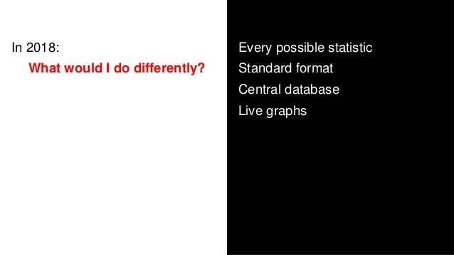 Every possible statistic DONE Standard format: JSON + LP Central database: InfluxDB Live graphs: Grafana In 2018: What wou...