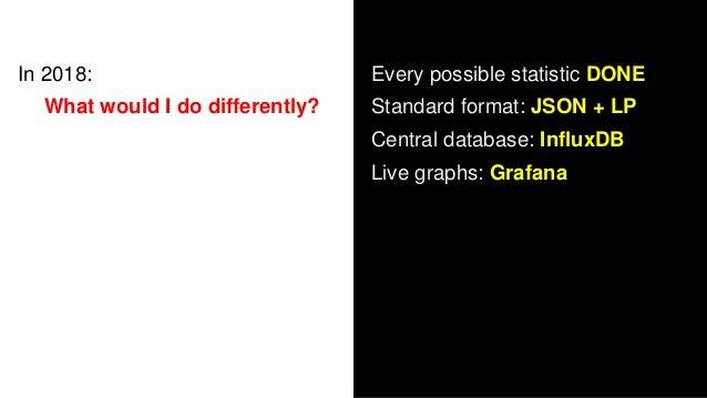 Every possible statistic DONE Standard format: JSON + LP Central database: InfluxDB Live graphs: Grafana JSON  elastic & ...