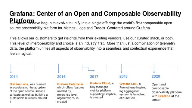 Grafana: Center of an Open and Composable Observability PlatformOur products have begun to evolve to unify into a single o...