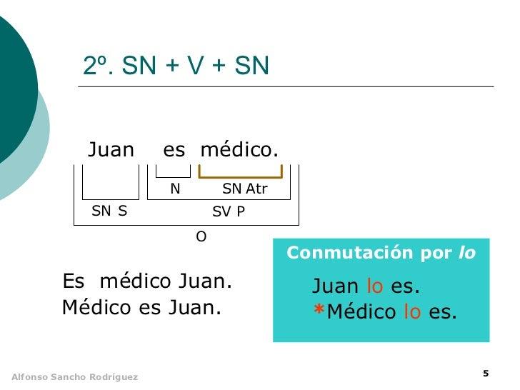 2º. SN + V + SN              Juan         es médico.                           N        SN Atr               SN S         ...