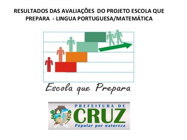 RESULTADOS DAS AVALIAÇÕES DO PROJETO ESCOLA QUE PREPARA - LINGUA PORTUGUESA/MATEMÁTICA