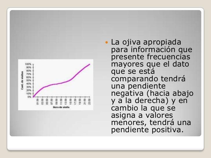 Grafica Ojiva En Excel