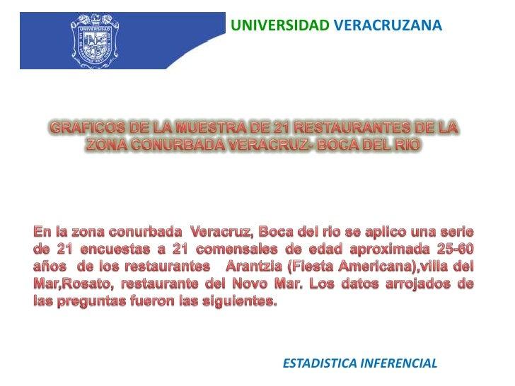 UNIVERSIDAD VERACRUZANA<br />GRAFICOS DE LA MUESTRA DE 21 RESTAURANTES DE LA ZONA CONURBADA VERACRUZ- BOCA DEL RIO<br />En...