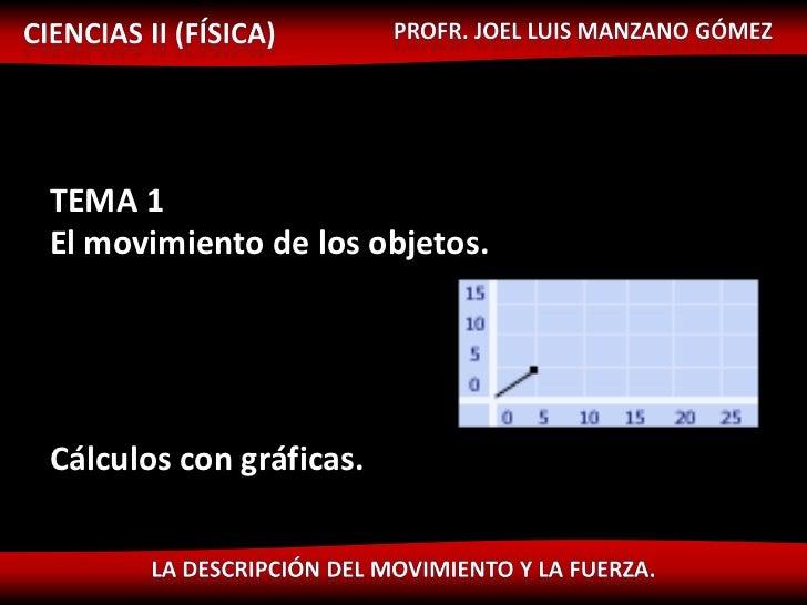 GRAFICA                               ¿Qué velocidad lleva el                     POSICION-TIEMPO                         ...