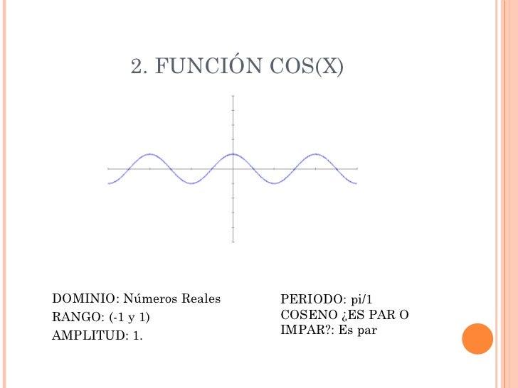 Graficas de funciones trigonométricas TRIGONOMETRICOS 1004