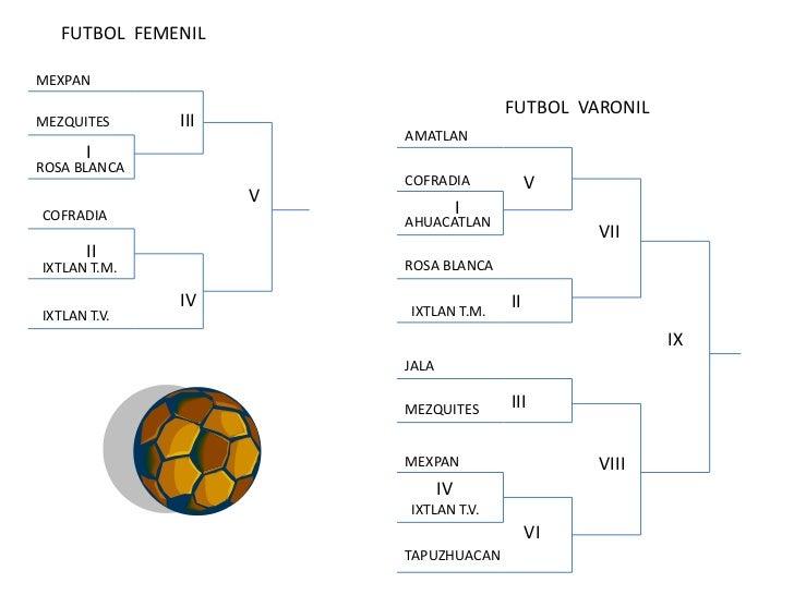 FUTBOL FEMENILMEXPAN                                        FUTBOL VARONILMEZQUITES     III                        AMATLAN...