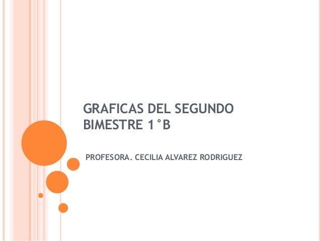GRAFICAS DEL SEGUNDO BIMESTRE 1°B PROFESORA. CECILIA ALVAREZ RODRIGUEZ