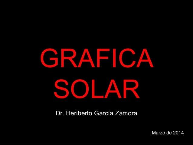 GRAFICA SOLAR Dr. Heriberto García Zamora Marzo de 2014
