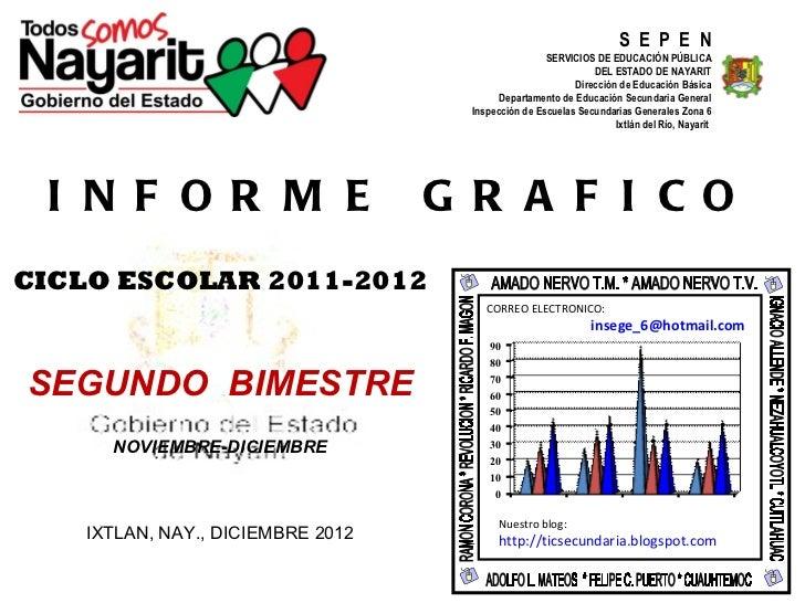 CICLO ESCOLAR 2011-2012 SEGUNDO  BIMESTRE NOVIEMBRE-DICIEMBRE IXTLAN, NAY., DICIEMBRE 2012 I N F O R M E  G R A F I C O AM...