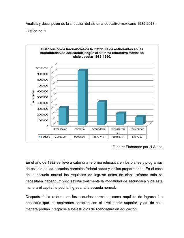 Análisis y descripción de la situación del sistema educativo mexicano 1989-2013. Gráfico no. 1  Fuente: Elaborado por el A...