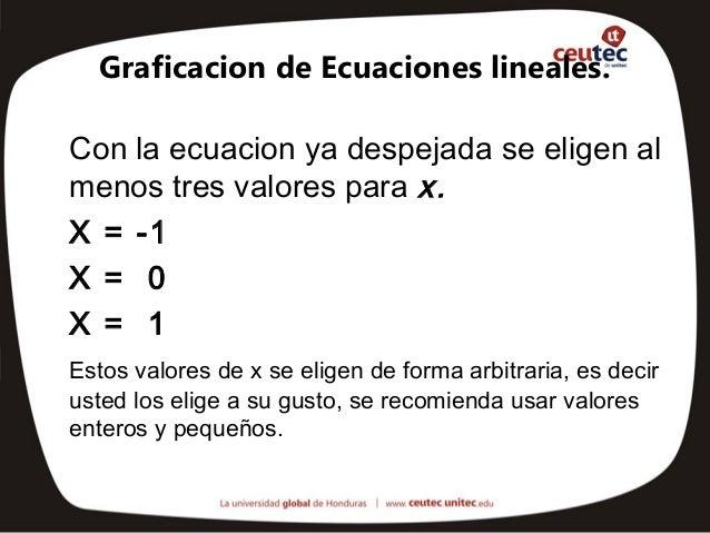 Graficacion de Ecuaciones lineales.Con la ecuacion ya despejada se eligen almenos tres valores para x.X = -1X = 0X = 1Esto...
