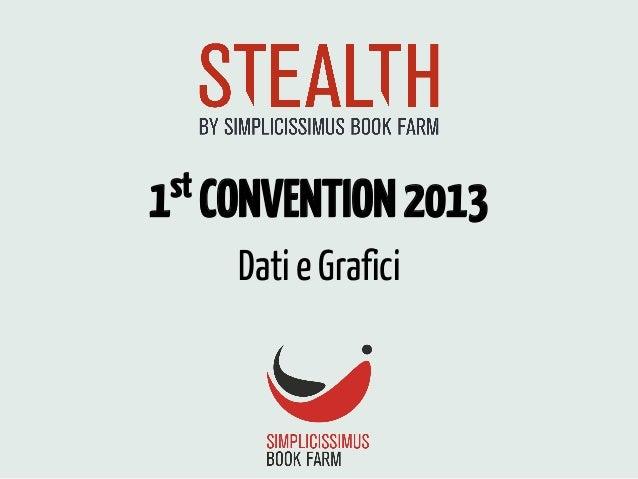 1stCONVENTION2013Dati e Grafici