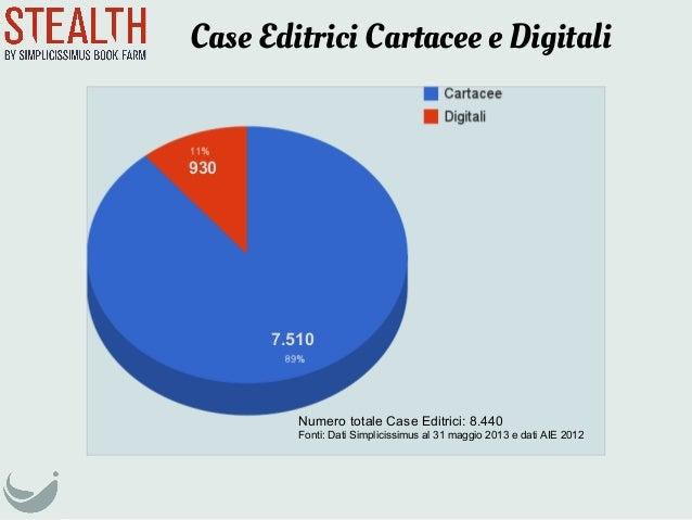 Case Editrici Cartacee e Digitali7.510930Numero totale Case Editrici: 8.440Fonti: Dati Simplicissimus al 31 maggio 2013 e ...