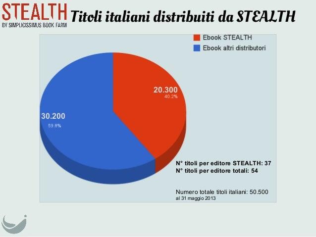 Titoli italiani distribuiti da STEALTHNumero totale titoli italiani: 50.500al 31 maggio 201330.20020.300N° titoli per edit...