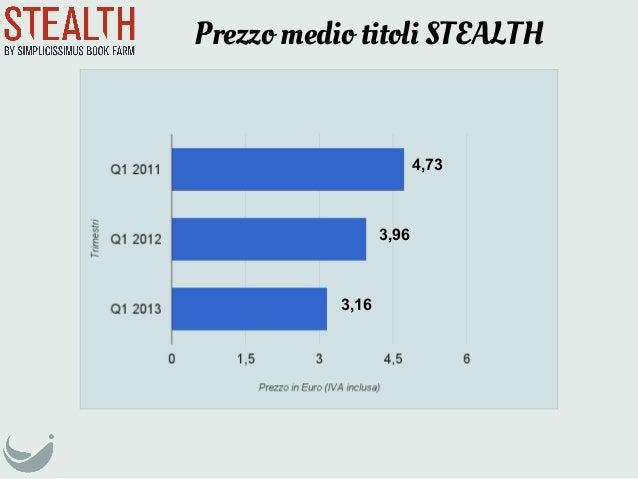Prezzo medio titoli STEALTH4,733,963,16