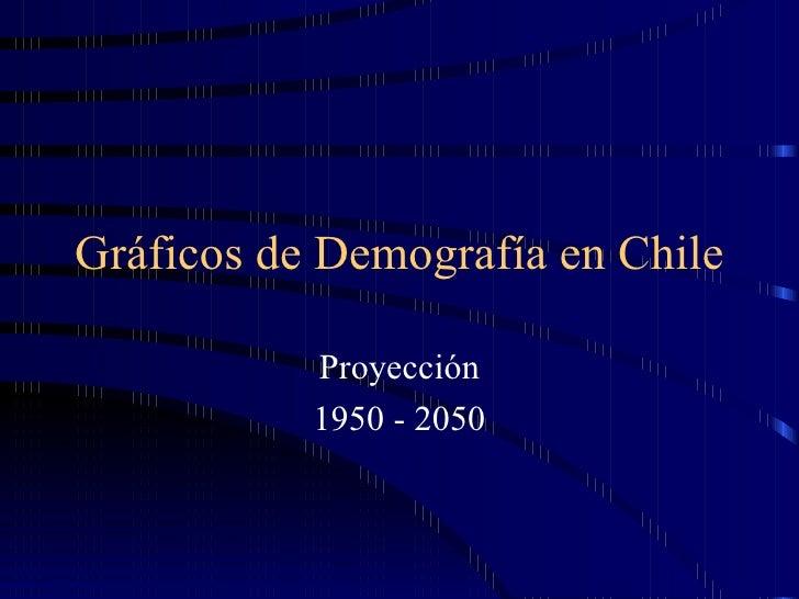 Gráficos de Demografía en Chile Proyección 1950 - 2050