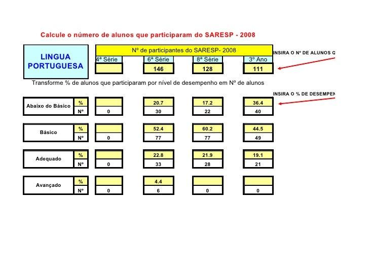 Calcule o número de alunos que participaram do SARESP - 2008                                            Nº de participante...