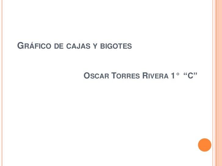 """GRÁFICO DE CAJAS Y BIGOTES               OSCAR TORRES RIVERA 1° """"C"""""""