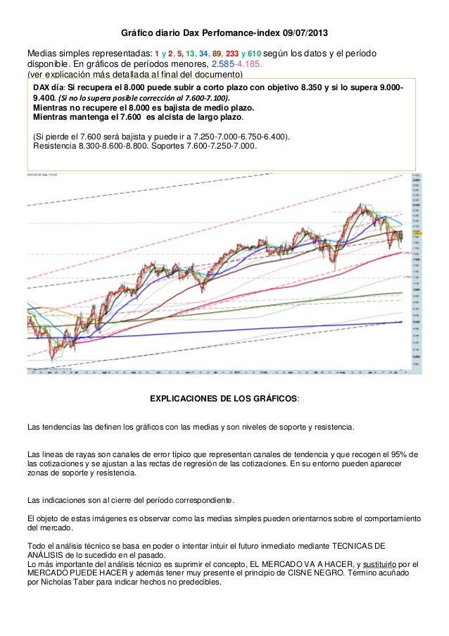 Gráfico diario Dax Perfomance-index 09/07/2013 Medias simples representadas: 1 y 2, 5, 13, 34, 89, 233 y 610 según los dat...