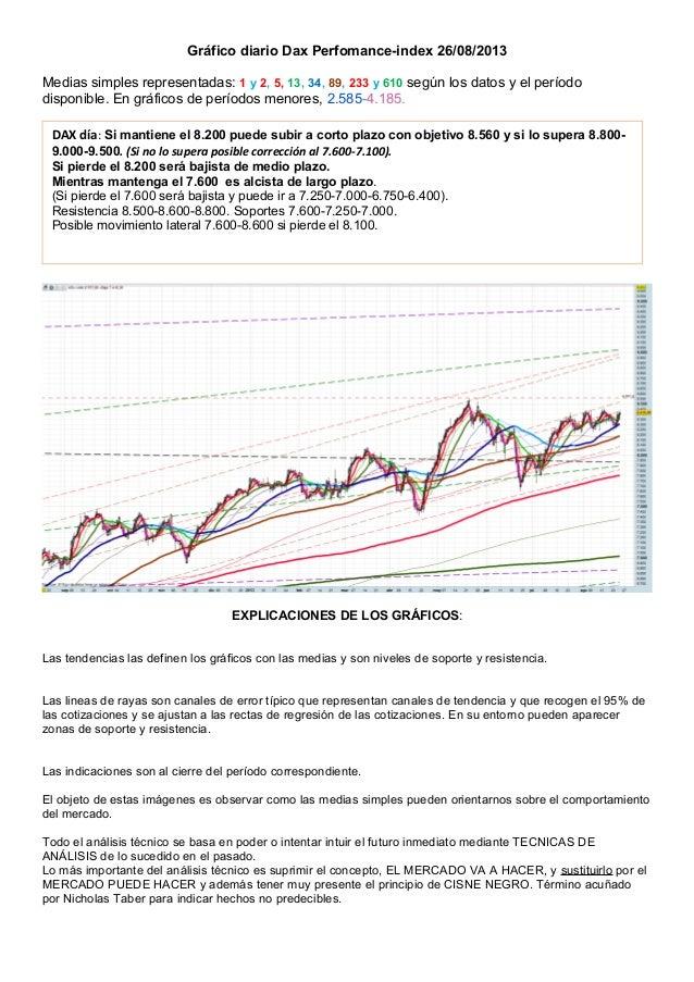 Gráfico diario Dax Perfomance-index 26/08/2013 Medias simples representadas: 1 y 2, 5, 13, 34, 89, 233 y 610 según los dat...