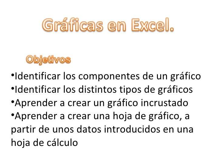 <ul><li>Identificar los componentes de un gráfico  </li></ul><ul><li>Identificar los distintos tipos de gráficos  </li></u...